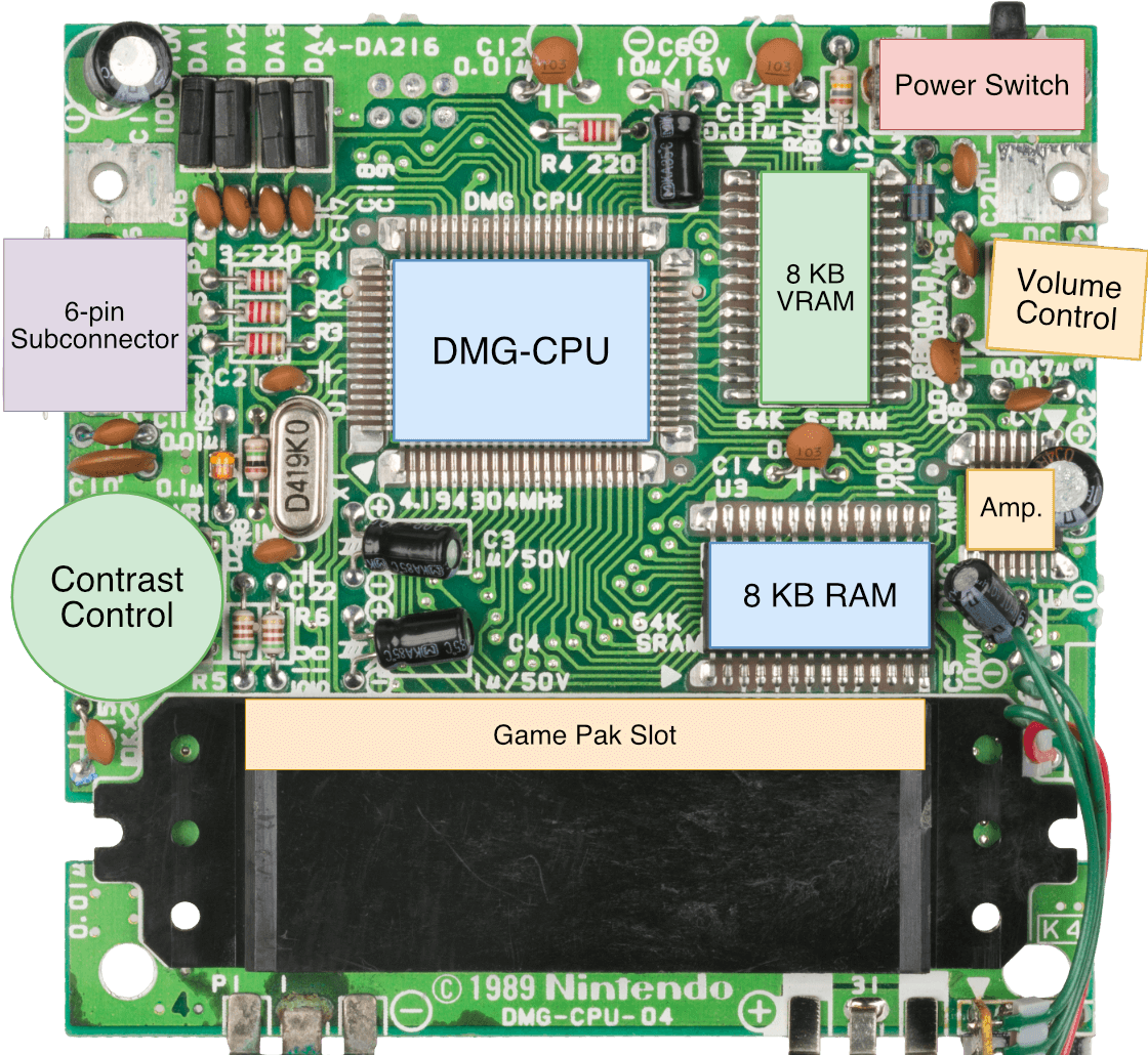 Motherboard marked